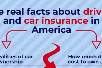 Facts About Driving & Car Insurance in America 2019