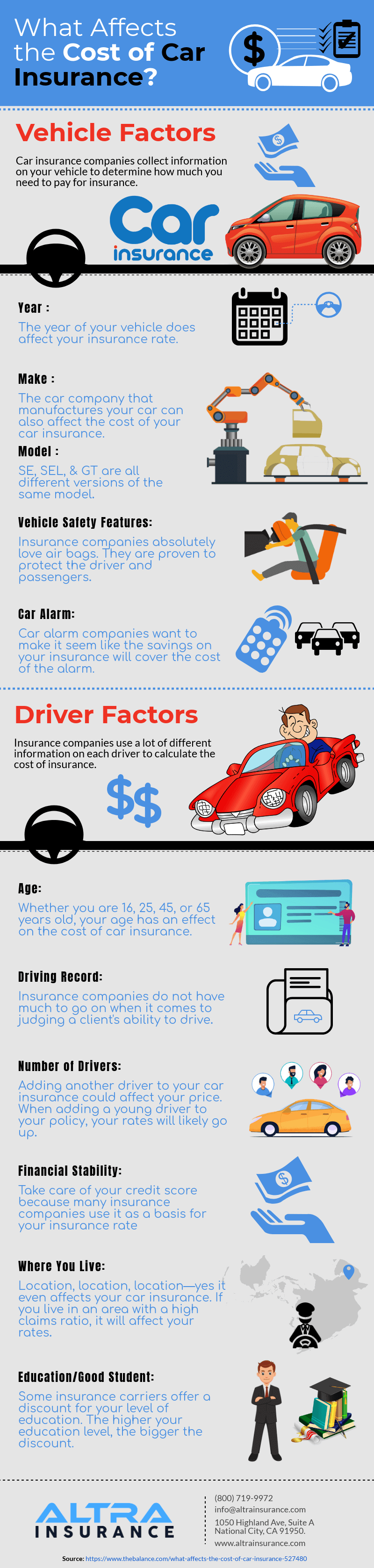 What Are Some Things That Affect Car Insurance Costs?
