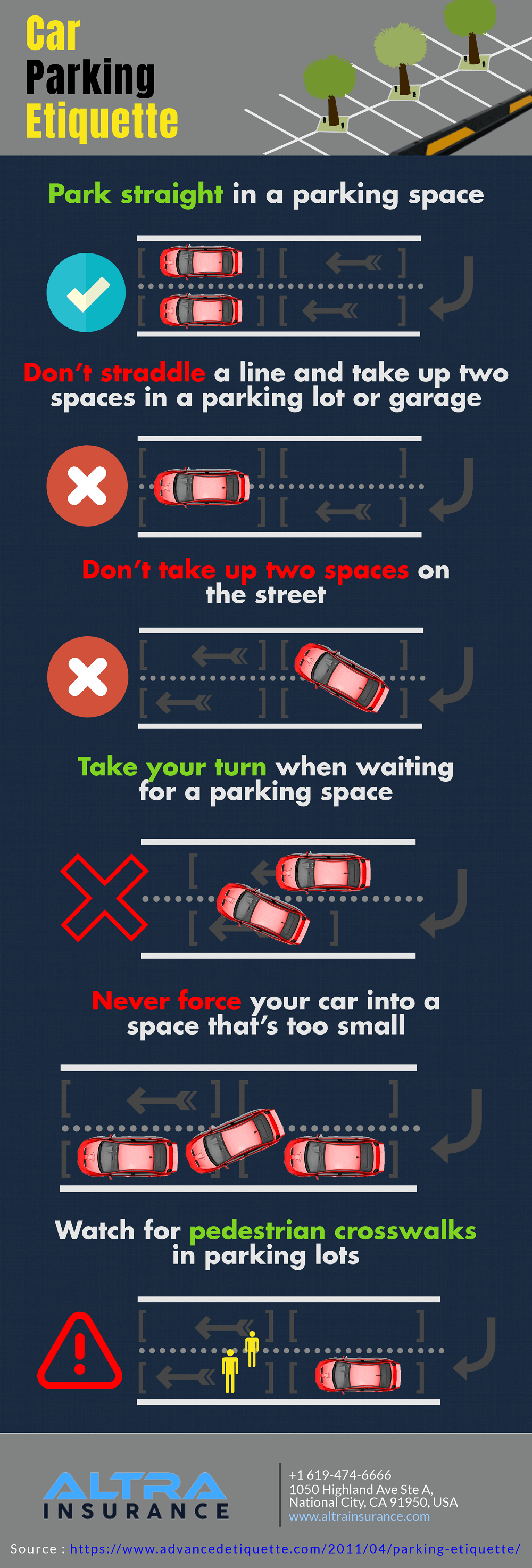 Etiquette for Parking Your Automobile [Infographic]