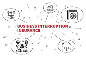 Reasons to Get Business Interruption Insurance in 2020, San Diego, CA